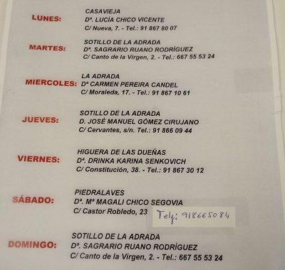FARMACIAS DE GUARDIA 30-03-2020 AL 05-04-2020