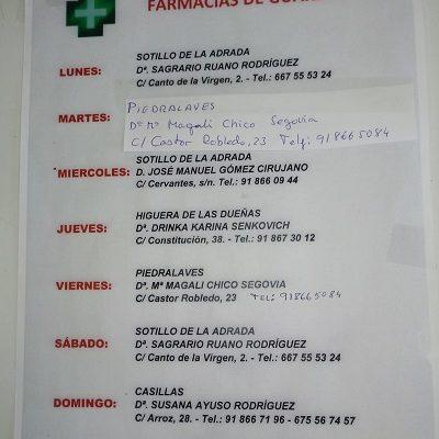 FARMACIAS DE GUARDIA 07-09-2020 AL 13-09-2020