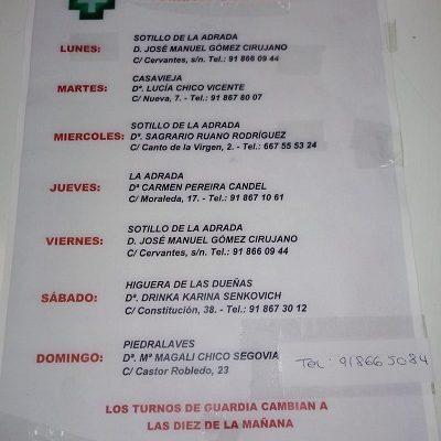 FARMACIAS DE GUARDIA 14-12-2020 AL 20-12-2020