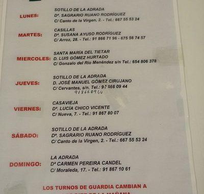 FARMACIAS DE GUARDIA 19-07-2021 AL 25-07-2021