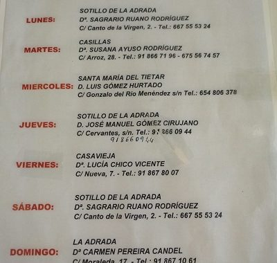 FARMACIAS DE GUARDIA 27-09-2021 AL 03-10-2021